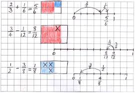 Image result for images for adding fractions on a grid