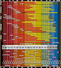 Images & Illustrations of audio frequency