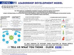 aiesec leadership development model by daria axenova issuu