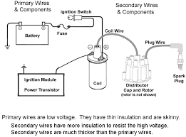 wiring a coil wiring auto wiring diagram ideas ls1 coil pack wiring wirdig on wiring a coil
