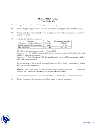 generally accepted accounting principles fundamentals of the document