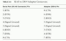 crossover cable diagram rj connector images rj cable wiring rj45 to db25 wiring diagram diagrams amp schematics ideas