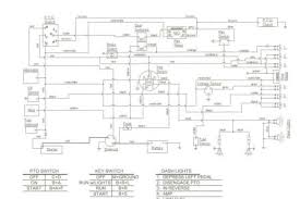 wiring diagram for cub cadet 2135 home design ideas The Cadet Wiring Diagram Hot One cub cadet wiring diagram lt1050 download auto cadet auto engine, wiring diagram Landa Hot Wiring-Diagram