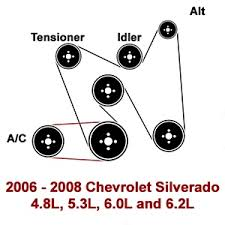 2006 2008 chevrolet silverado 4 8l 5 3l 6 0l and 6 2l serpentine silverado serpentine belt diagram