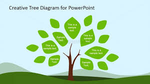 tree diagram clipart for powerpoint  amp  leaves   slidemodeltree diagram clipart for powerpoint  amp  leaves
