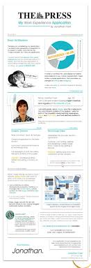 best images about digital resume examples cool jobs guardian co uk article 4294907 middot infographic cv screate