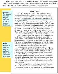 Standard Essay Format   Bing Images
