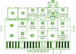 vw eos fuse box diagram vw wiring diagrams