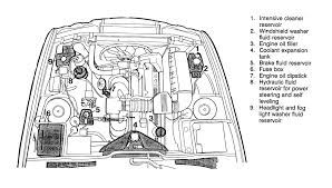 repair guides routine maintenance routine maintenance 8 underhood view e34 535i w m30 engine