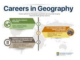 department of geography faculty of social sciences hku recent survey of geography graduates revealed that they obtained careers in a variety of areas such as marketing administration tourism leisure media
