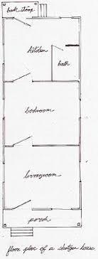 Shotgun house   WikipediaCharacteristics edit   Floor plan of a typical single shotgun