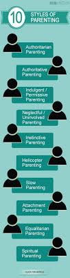 ideas about types of parenting styles types 1000 ideas about types of parenting styles types of parenting kids discipline and parenting