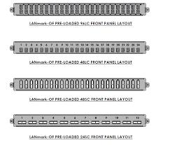 Optical Fibre Preloaded Patch Panels
