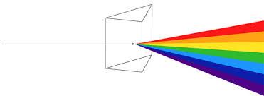 comprar-prisma newton triangular