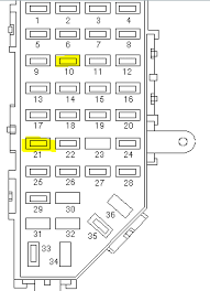 1998 ford ranger power distribution box diagram 1998 1998 ford ranger power distribution box diagram image details on 1998 ford ranger power distribution box 2001 f150 fuse