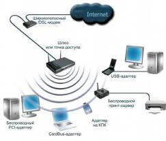 <b>Tp</b>-<b>Link TL</b>-<b>POE200</b> инструкция, характеристики, форум, отзывы