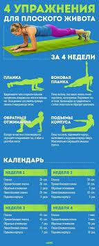4 простых упражнения для <b>плоского</b> живота + календарь занятий ...