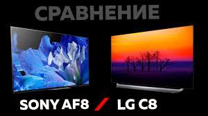 Самые Покупаемые <b>4K UHD</b> OLED <b>Телевизоры</b> (2018 ...