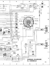 1986 jeep cj7 wiring diagram vehiclepad 1986 jeep cj7 wiring 1979 jeep cj5 wiring harness 1979 wiring diagrams