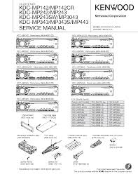 kenwood kdc wiring diagram manual wiring diagrams kdc 2017s manual tupload kenwood kdc hd548u manuals