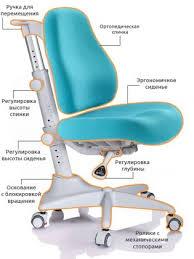 Детское <b>кресло Mealux Match</b> (Grey base) (рейтинг: 5)