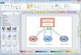 enterprise application diagram   software diagram solutionsenterprise application maker