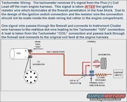 points and duraspark ignition systems info the ford torino page this is the diagram i followed to add the sport cluster to my car is this what you were looking for carl
