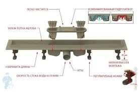 <b>Душевой лоток Alcaplast APZ12</b>-750 Optimal L=750мм Н=100мм ...