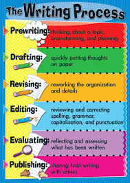 writing process essay my writing process essay