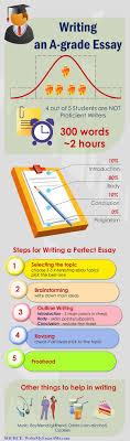 study infographs tips on how to get good grades com study tips