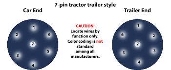 7 way truck wiring diagram 7 image wiring diagram semi plug wiring diagram semi image wiring diagram on 7 way truck wiring diagram