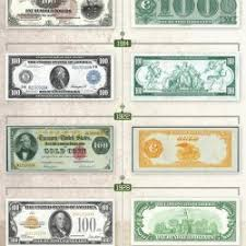 Evolution of the <b>$100 Dollar Bill</b> in the United States | Visual.ly