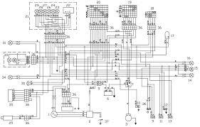rotax 123 wiring diagram Aprilia Rs 125 Euro 3 Wiring Diagram Aprilia Rs 125 Euro 3 Wiring Diagram #14 Triumph Speed Triple Wiring Diagram