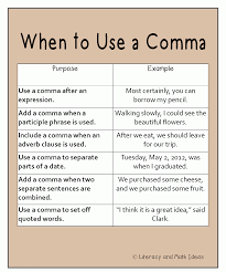 when to use a comma reference chart middleschoolmaestros when to use a comma reference chart