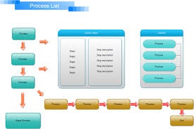 business process diagram software   create process diagram rapidly    process list