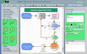 online flowchart tools to create flowchart diagramdrawanywhere   free online diagramming tool