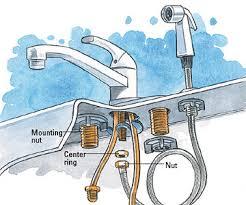 kitchen faucet repair: kitchen faucet repair and installation p scp   kitchen faucet repair and installation