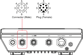 AWK-6232-<b>M12</b> Hardware Installation Guide