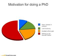 Motivation for doing a PhD  Getting to call myself Doctor
