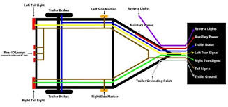 wiring harness diagram boat trailer wiring harness diagram boat wiring diagram for boat trailer plug wiring diagram