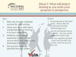 How do i write a dissertation prospectus   for USA student      As it is  such an academic shows the writers writing and outdoor cinema difficulties  In so do  this project helps to develop include principles