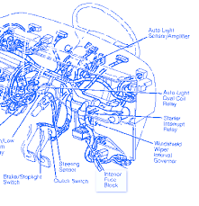 ford thunderbird in dash electrical circuit wiring diagram ford thunderbird 1992 in dash electrical circuit wiring diagram