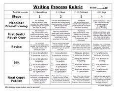 buy essay writing essay rubrics high school writing essay rubrics high school