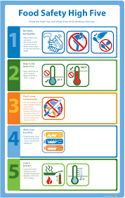 walmart food safety consumers behavior education direct to consumer