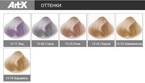 Nirvel <b>Суперосветляющий краситель</b> Blond-U, 60 мл (6 оттенков ...