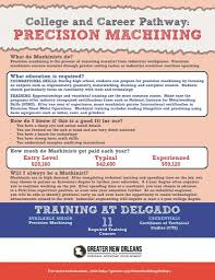 future building fridays greater new orleans inc regional technical skills flyer precision machining