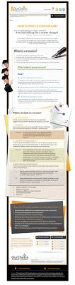 how to build a resume on usajobs sample cv writing service how to build a resume on usajobs federal resume sample and format the resume place resume