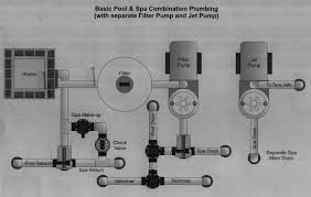 pool plumbing diagrams schematics and layouts for pool pipes pool and spa combination separate jet pump