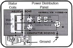 portable generator panel wiring diagram  circuit diagram    portable generator panel wiring diagram