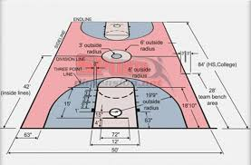 gccoa basketballbasketball court diagram